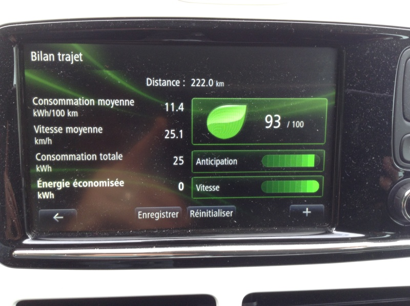 226,7 km et 25 kWh (!!) consommés sur mon dernier plein :-) 04310