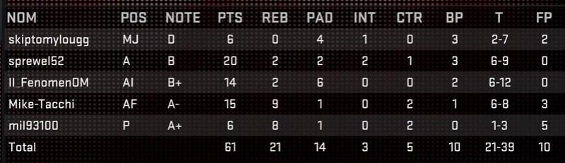 #9 - NBA 2006-2007     D_pro_10