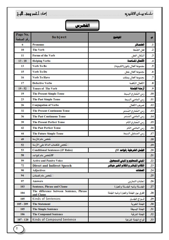 موسوعة تعليم اللغة الانجليزية ببساط للاطفال والشباب _1210