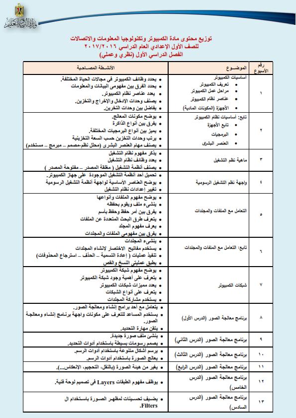 توزيع محتوي منهج الحاسب الالي للصف الاول الاعدادي لعام 2018/2019  Ua_oua10