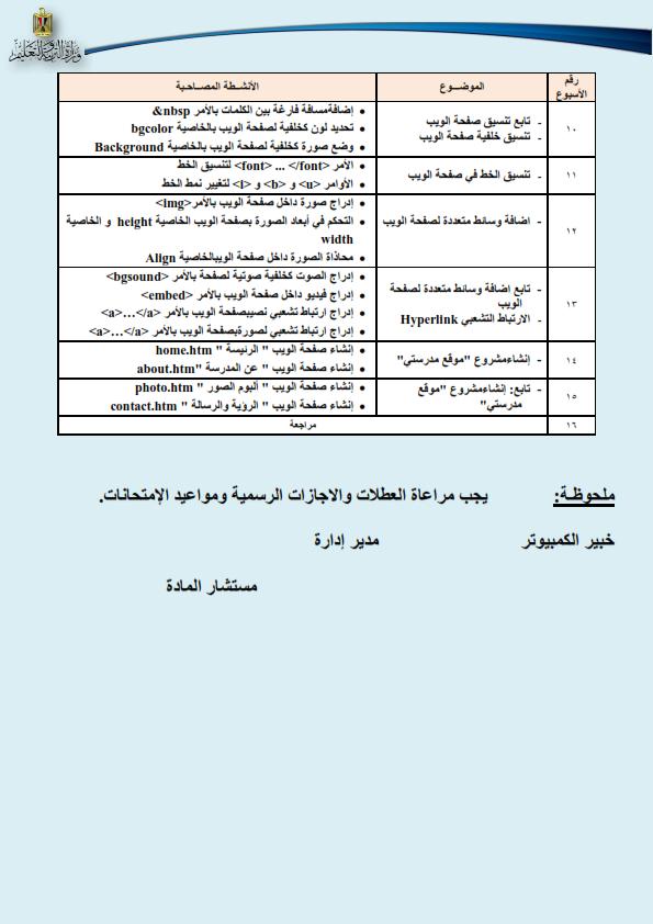 توزيع محتوي منهج الحاسب الالي للصف الثاني الاعدادي لعام 2019/2020 Ua_oua12