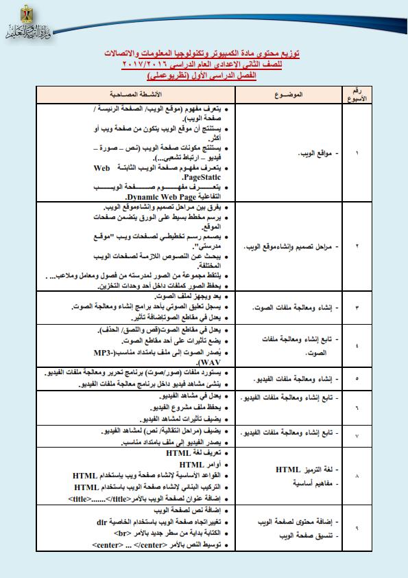 توزيع محتوي منهج الحاسب الالي للصف الثاني الاعدادي لعام 2019/2020 Ua_oua13