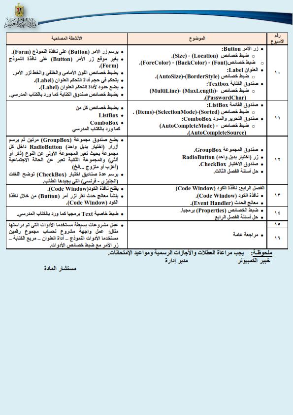 توزيع محتوي منهج الحاسب الالي للصف الثالث الاعدادي لعام 2018/2019  Ua_oua14