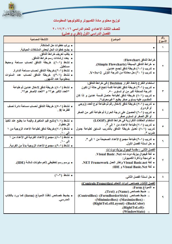 توزيع محتوي منهج الحاسب الالي للصف الثالث الاعدادي لعام 2018/2019  Ua_oua15