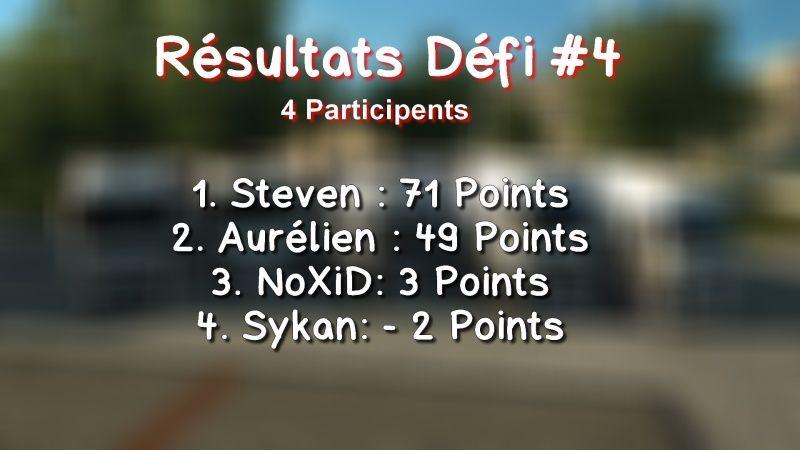 Résultats Défi #4 - S4/4 + Totaux Défi #4 Rysult10