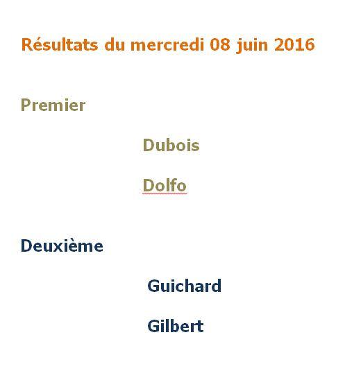 Résultats du mercredi 08 juin 2016 Result10