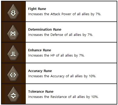 Mon avis sur les nouveaux sets de runes En_14610