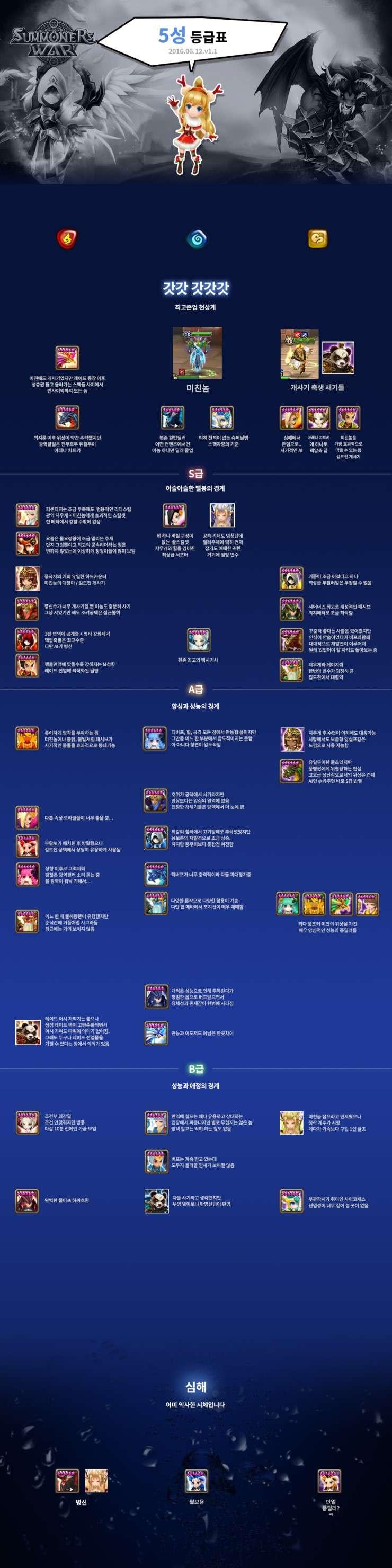Classement des 5 nat en pvp selon les coréens Gv7rae10