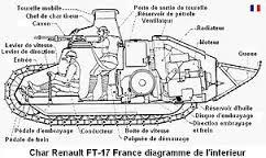 Le Renault FT, l'ancêtre des chars modernes...  Ft_cou10