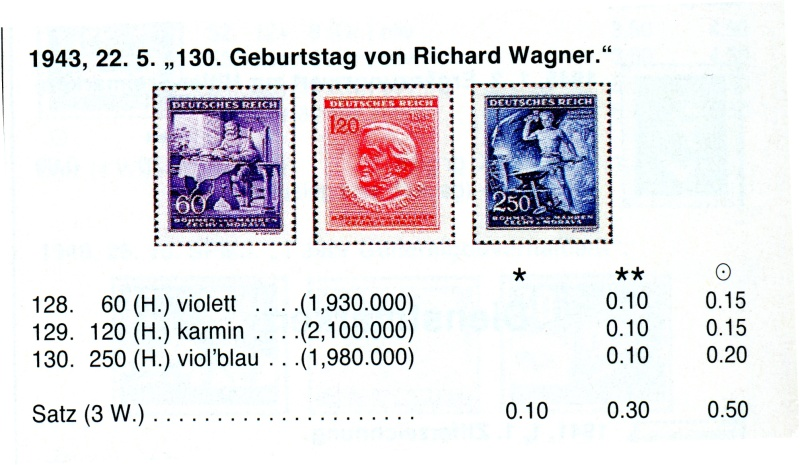 Wert von Briefmarke Deutsches Reich Siegfried Xx15610