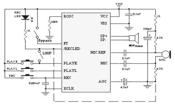 calcul AC/DC Clipbo10