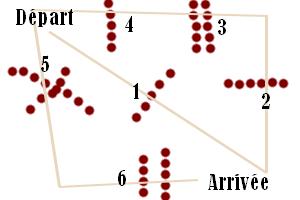 [Résumés -> 05.07.16] Compétition Obstacle Parcou10