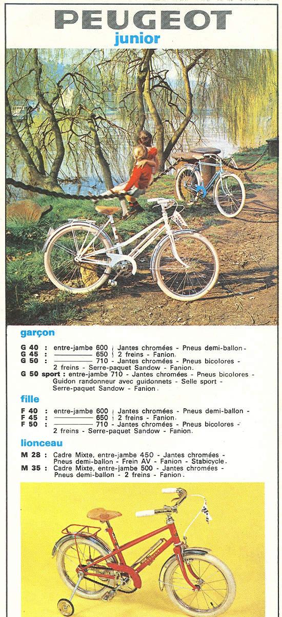 Peugeot Junior 1966 Peugeo10