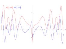 Mathematicks 220px-10