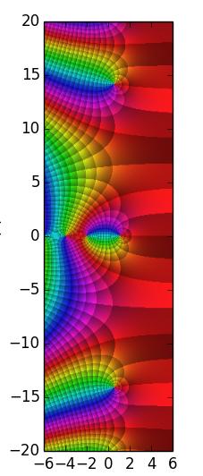 Mathematicks Rieman10
