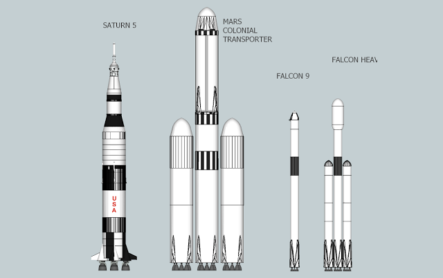 [SpaceX] Actualités et développements du Raptor, du lanceur et des vaisseaux de l'ITS - Page 5 110