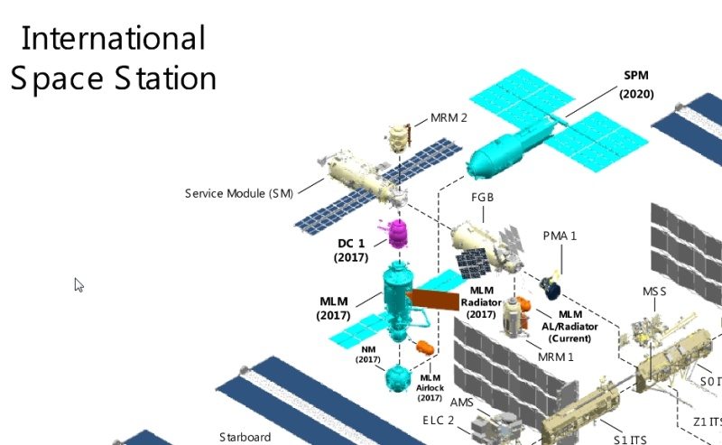 Le projet de station orbitale russe ROS Screen67
