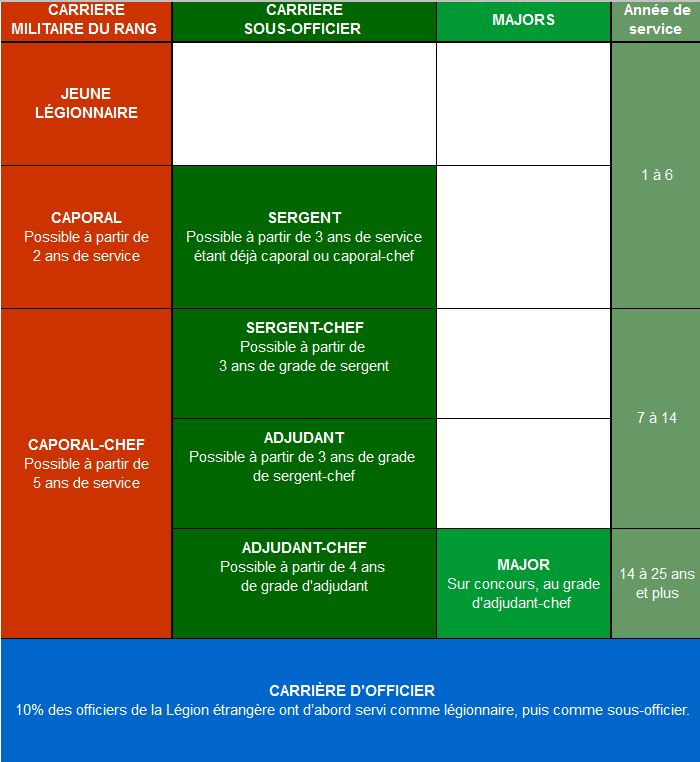 POSSIBILITES DE CARRIERE CADRE Captur26