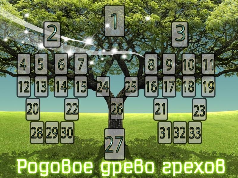"""Акция """"Расклад """" Древо грехов рода"""" (платная) 8350a110"""