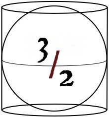 Mathematicks Arch210