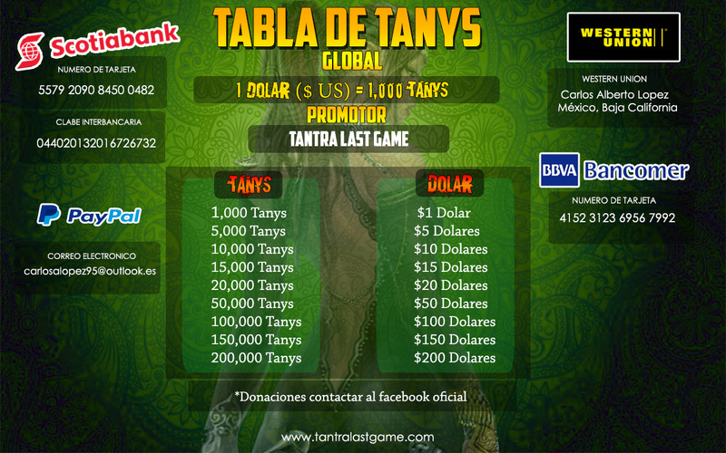 [Donaciones] Global Tablas10