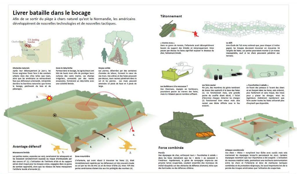 Bataille dans le Bocage Normand - techniques et tactiques Bocage13