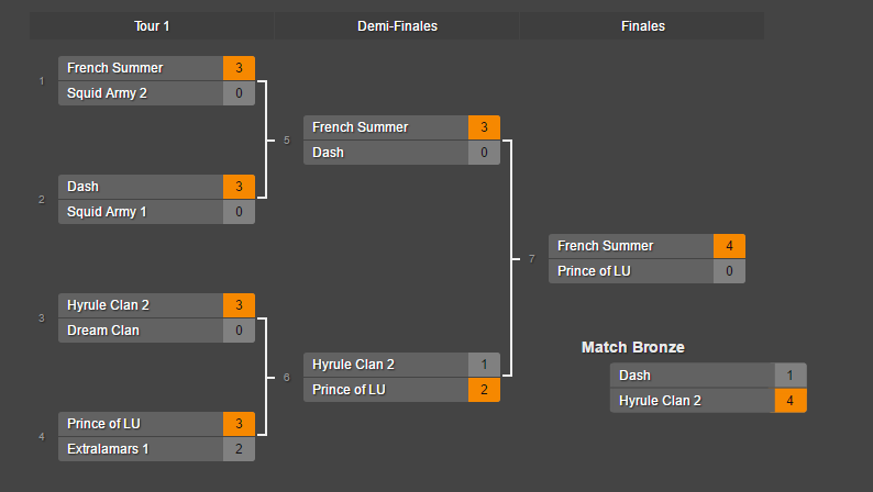 [Ca$halot Cup 3#] Hyrule clan 2  Cashal11