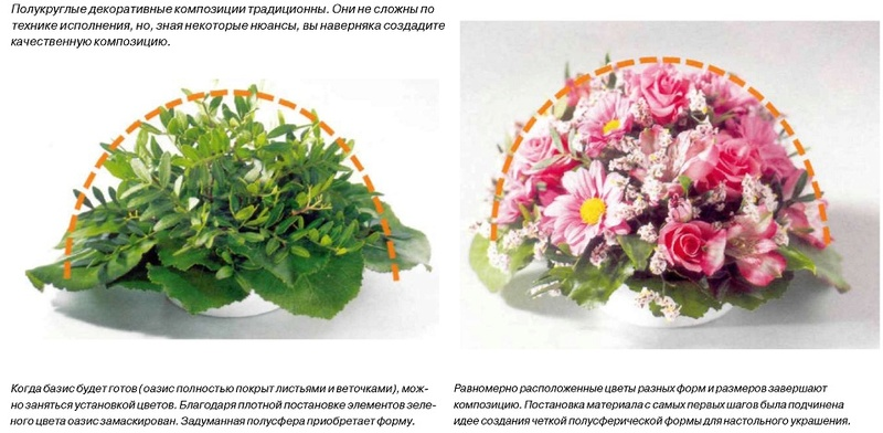 Как работать с оазисом для цветов? Oazis-15
