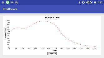 Altimètre Altimulti Screen12