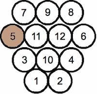 Jeu 4 - LES QUILLES 511