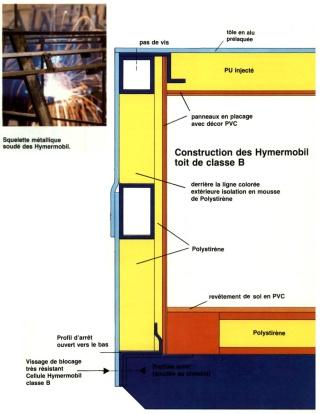 [MK2] Hymer 522 sur FT120 de 1983 Hymerm11