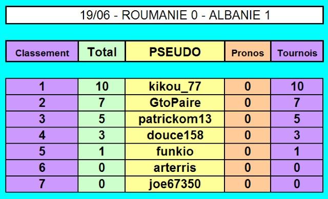 Championnat EURO 2016 sur Pokerstar - Page 3 19-06_11