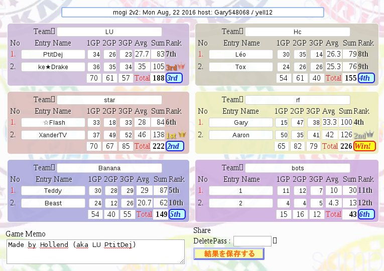 2v2 mogi Hc vs The Star vs RF vs LU vs Banana vs Bots [4e place]  Pcgkb510