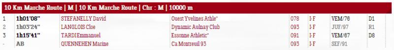 Championnats ile-de-france des 20km 10km10