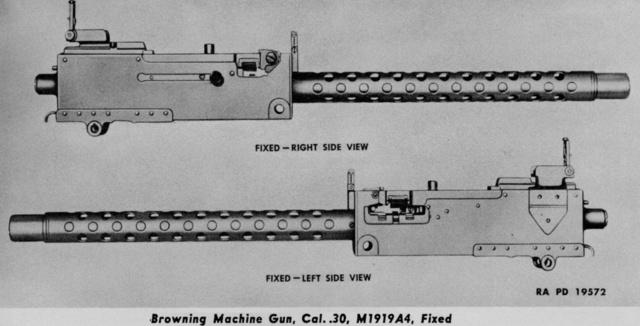 L'ARMEMENT DE LA 4th INFANTRY DIVISION : LA MITRAILLEUSE BROWNING M-1919 1919a410