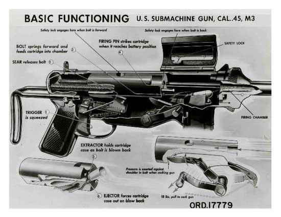 L'ARMEMENT DE LA 4th INFANTRY DIVISION : LE PISTOLET MITRAILLEUR M3A1 «GREASE GUN» M3grea10