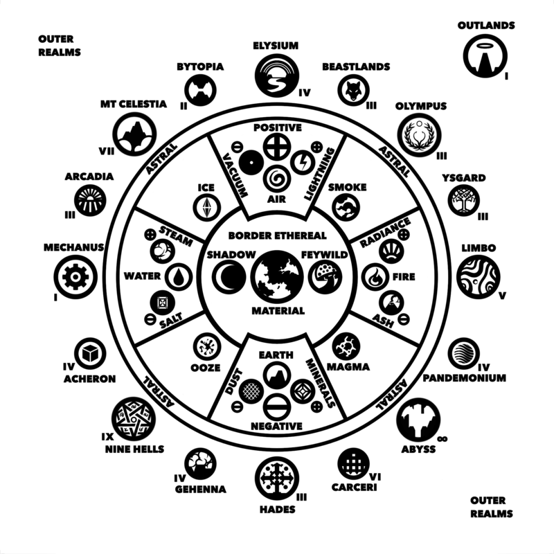 Great Wheel Cosmology Great_10