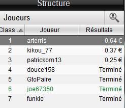 Championnat EURO 2016 sur Pokerstar - Page 3 Win13510