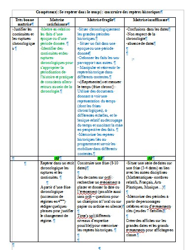 [HG Programmes 2016] Compétences en histoire-géo aux cycles 3 (6e) et4 - Page 2 Valida11