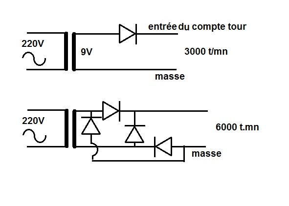 Problème de compte-tours Jaeger CG 1300 Gene3010