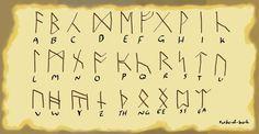 Déchiffrage et traduction des textes dans la série Dragons Sob10