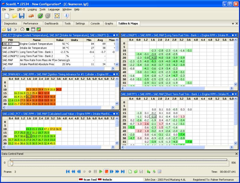 ScanXL Professional v3.5.1 Multilanguage Maps10