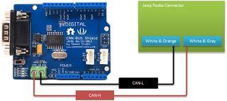 Tout sur la communication CanBus via l'OBD : quoi, comment, pourquoi faire ? Canbus11