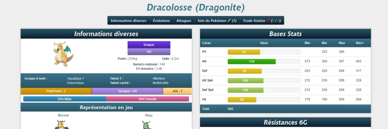 01/ Introduction Univers Pokémon Stratégie (Guide débutant) 01-dra10