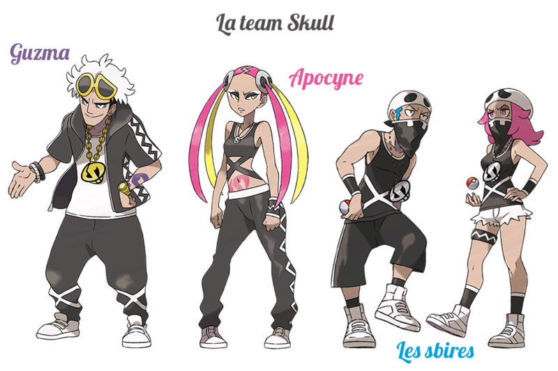 03/ Les différents personnages des jeux Team-s11