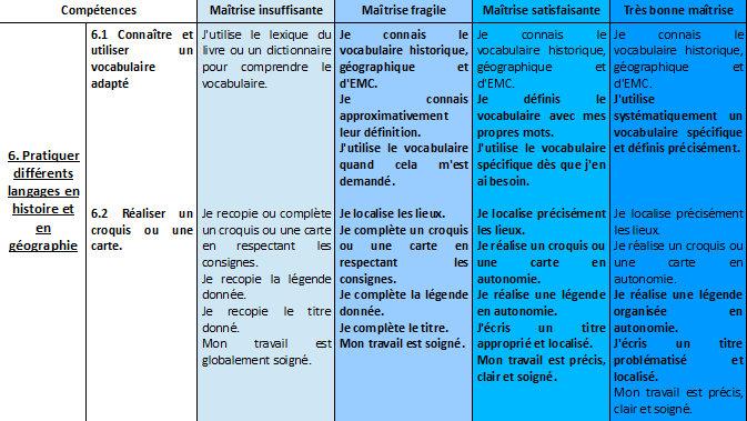 [HG Programmes 2016] Compétences en histoire-géo aux cycles 3 (6e) et4 - Page 3 Sans_n10