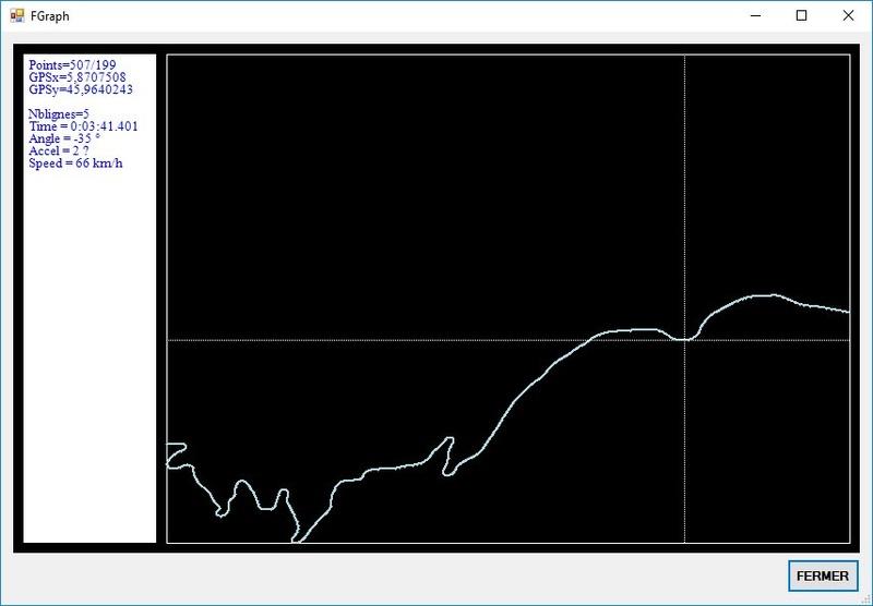 3DMS de Rider's E-Novation : Tuto, test, avis .... - Page 6 Stat3d11