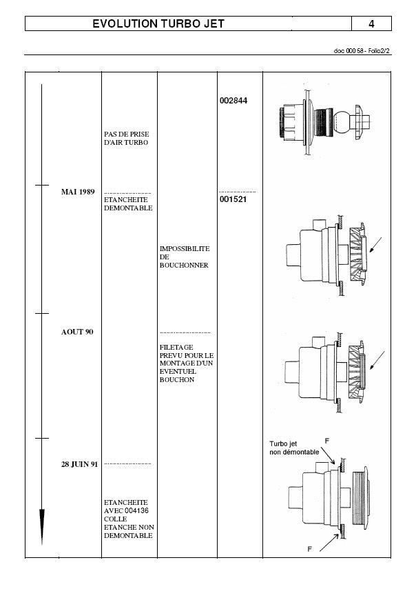 Plan de raccordement tuyaux escawat Turbo_34