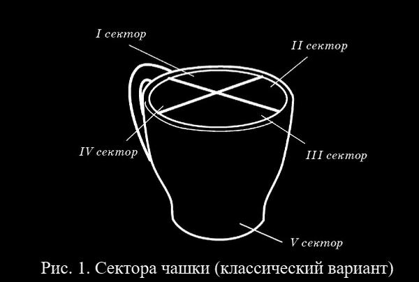 Сектора чашки. Ieiae_10