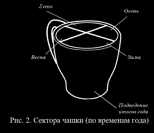 Сектора чашки. Ieiae_11